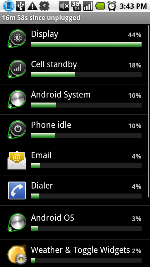 Battery Usage Screen